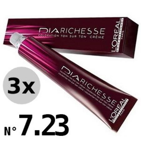 DiaRichesse 7.23