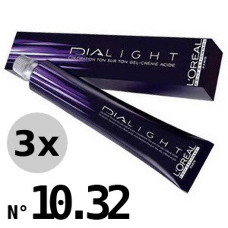 Dialight 10.32