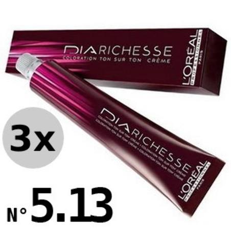 DiaRichesse 5.13