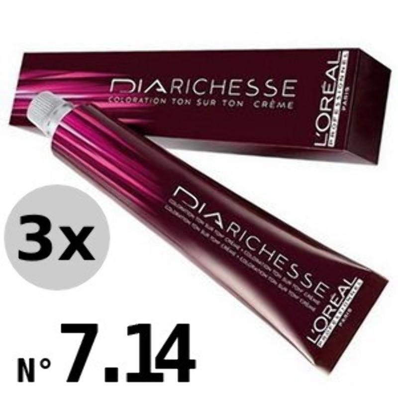 DiaRichesse 7.14