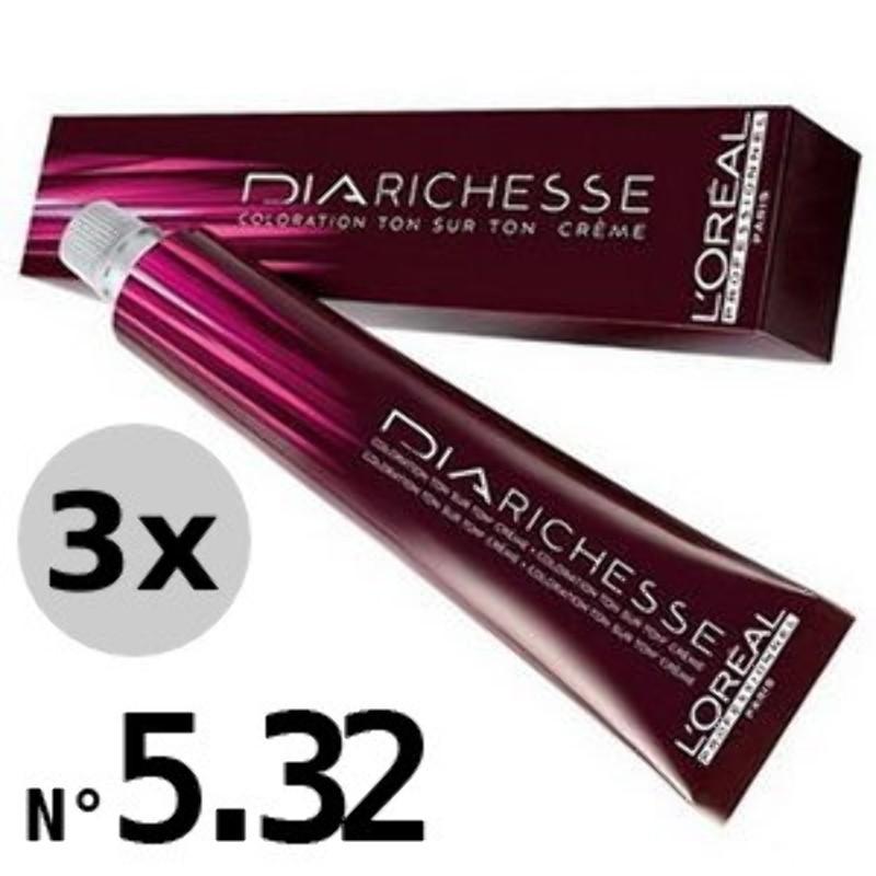 DiaRichesse 5.32